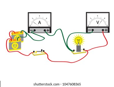 The electrical circuit consisting of connected: consumer - a bulb, voltmeter for measuring voltage and an ammeter for measuring the current in the circuit.