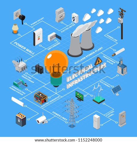 Electrical Greed Infrastructure Isometric Flowchart Generating Stock