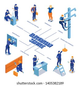Electrician service with construction equipment emergency repair switchboard maintenance isometric flowchart with powerline technicians linemen vector illustration