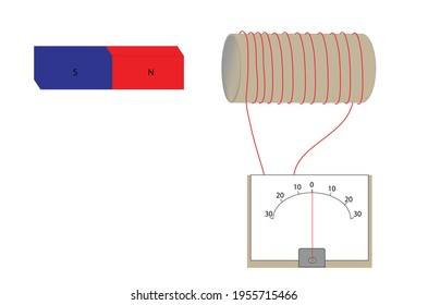 Electricity generation with moving magnet in physics, Google faraday's law of induction, direction of electric current measuring with galvanometer,  basic law of electromagnetism