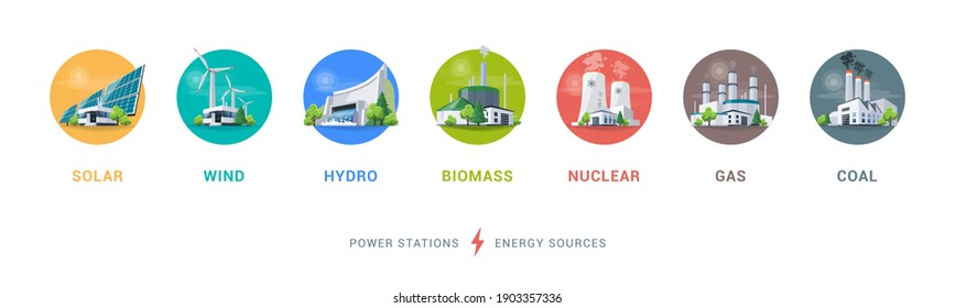 Electricity generation source types. Energy mix solar, water, fossil, wind, nuclear, coal, gas and biomass. Renewable pollution power plants station resources. Natural, thermal, hydro and chemical.