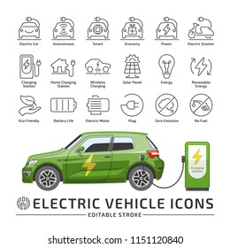Electro vehicle editable stroke line icon set with electric eco car hatchback vector green mockup with charge station.