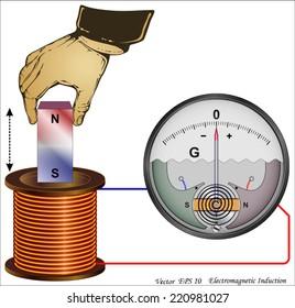 electromagnetic induction images stock photos vectors. Black Bedroom Furniture Sets. Home Design Ideas