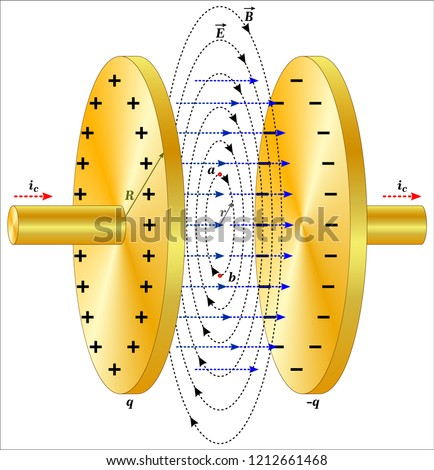 electromagnetic induction capacitor stock vector royalty. Black Bedroom Furniture Sets. Home Design Ideas