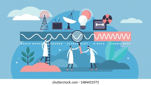 Electromagnetic spectrum vector illustration. Flat tiny frequencies range persons concept. Educational graphic with radio, infrared, ultraviolet, Xrays, gamma rays and Ionizing radiation hertz graphic