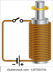 Electromagnetism - Inductance of a coil of wire