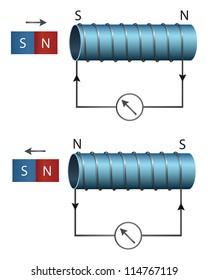 Electromagnetism vector illustration