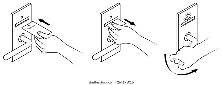 Electronic keycard door opening instructions diagram. Insert and remove card front slot.