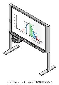 An electronic whiteboard with a printer and colorful markers. A bell curve is drawn on the board.