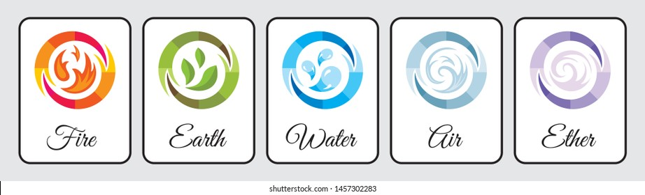 Element icons - fire, earth, water, air and ether.