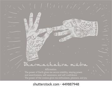Dharmachakra Mudra Images, Stock Photos & Vectors | Shutterstock