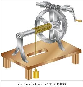 Elementary Mechanics - Wheel and axle