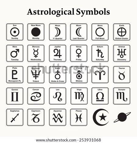 Elements Astrology Zodiac Symbols Signs Stock Vector Royalty Free
