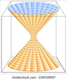 Elliptic Hyperboloid of one sheet
