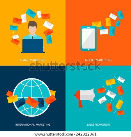 international marketing concepts