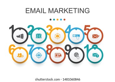 Email Marketing Infographic design template. subscribe, compose mail, Blacklist, internet simple icons