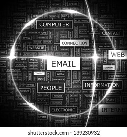 EMAIL. Word cloud concept illustration.