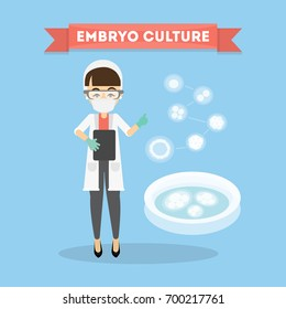 Embryo culture concept. Female scientist with cells.