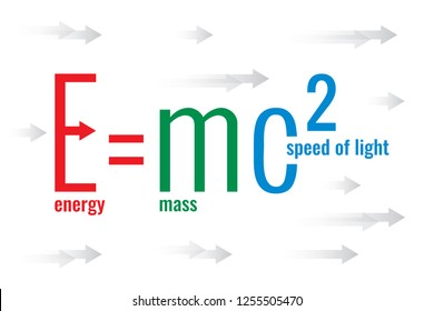 e=mc2 formula and speed hand drawing vector