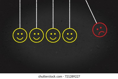 Emoticon or emoji, happy and sad chalk face drawing on blackboard in vector illustration in form de newtons cradie.