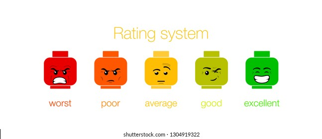 emotion feedback scale on white. Angry, sad, neutral, satisfied and happy emoticon set Review of consumer. red, orange, yellow, green funny cartoon Emoji icons User experience satisfaction lego rating