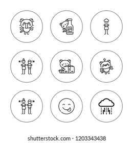 Emotion icon set. collection of 9 outline emotion icons with argument, depression, kitty, pessimistic icons. editable icons.
