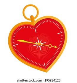 Emotional compass. A heart-shaped compass. Follow your heart.