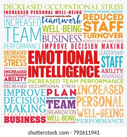 Emotional Intelligence Images, Stock Photos & Vectors