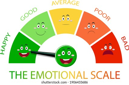 Emotional scale with arrow from green to red and face icons illustration