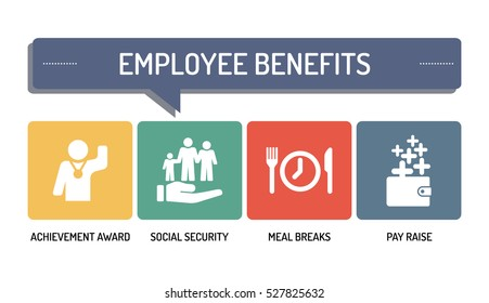 EMPLOYEE BENEFITS - ICON SET