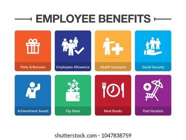 Employee Benefits Infographic Icon Set