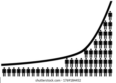 Employee in business have growth in exponential growth.