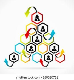 Employee churn inside organizational pyramid