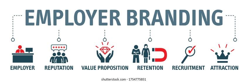Arbeitgebermarke. Gehaltserhöhung, Reputation, Wertansatz, Aufbewahrung, Einstellung und Branding Vectorsymbol-Konzept