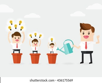 employer or manager support employees to grow in career.