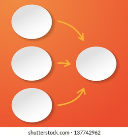 Empty flowchart with oval papercircles on the orange background.