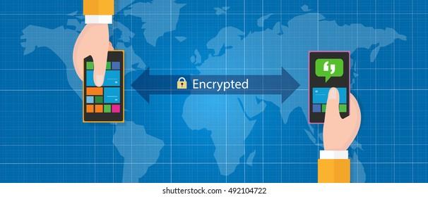 encrypted message communication smart phone mobile security messaging platform