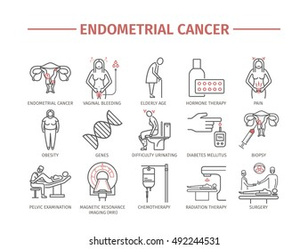 Endometrial cancer. Symptoms, Causes, Treatment. Line icons set. Vector signs for web graphics.