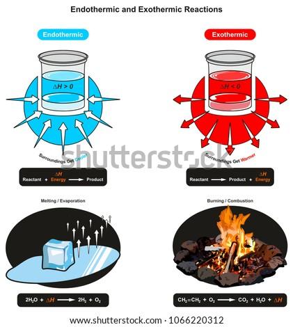 Fire Energy Diagram Smart Wiring Diagrams