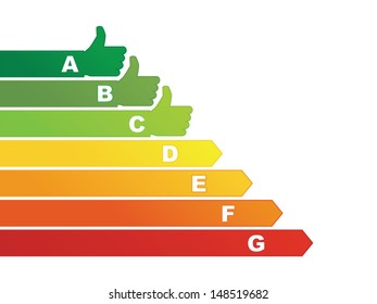 Energy efficiency rating with social icon