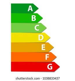 Energy Efficiency rating vector illustration set isolated on background,stock vector illustration