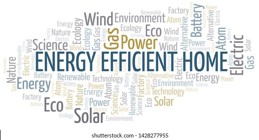Energy Efficient Home word cloud. Wordcloud made with text only.