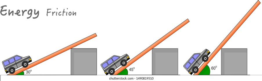 Energy, friction, ramp. 30 degree 45 degree 60 degree angled slope roads. The friction effect of a car at different angles. Road, asphalt, bend, engine, power. Physics education illustration. Vector