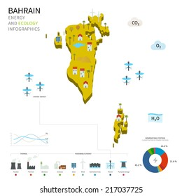 Energy industry and ecology of Bahrain vector map with power stations infographic.