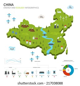 Energy industry and ecology of China vector map with power stations infographic.
