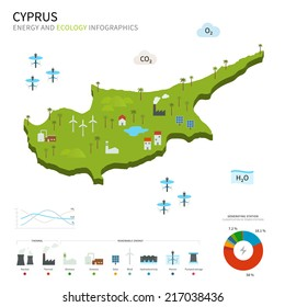 Energy industry and ecology of Cyprus vector map with power stations infographic.