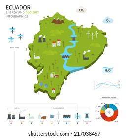 Energy industry and ecology of Ecuador vector map with power stations infographic.