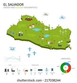 Energy industry and ecology of El Salvador vector map with power stations infographic.