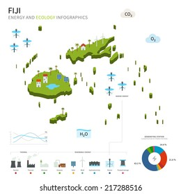 Energy industry and ecology of Fiji vector map with power stations infographic.