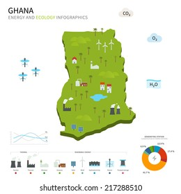 Energy industry and ecology of Ghana vector map with power stations infographic.